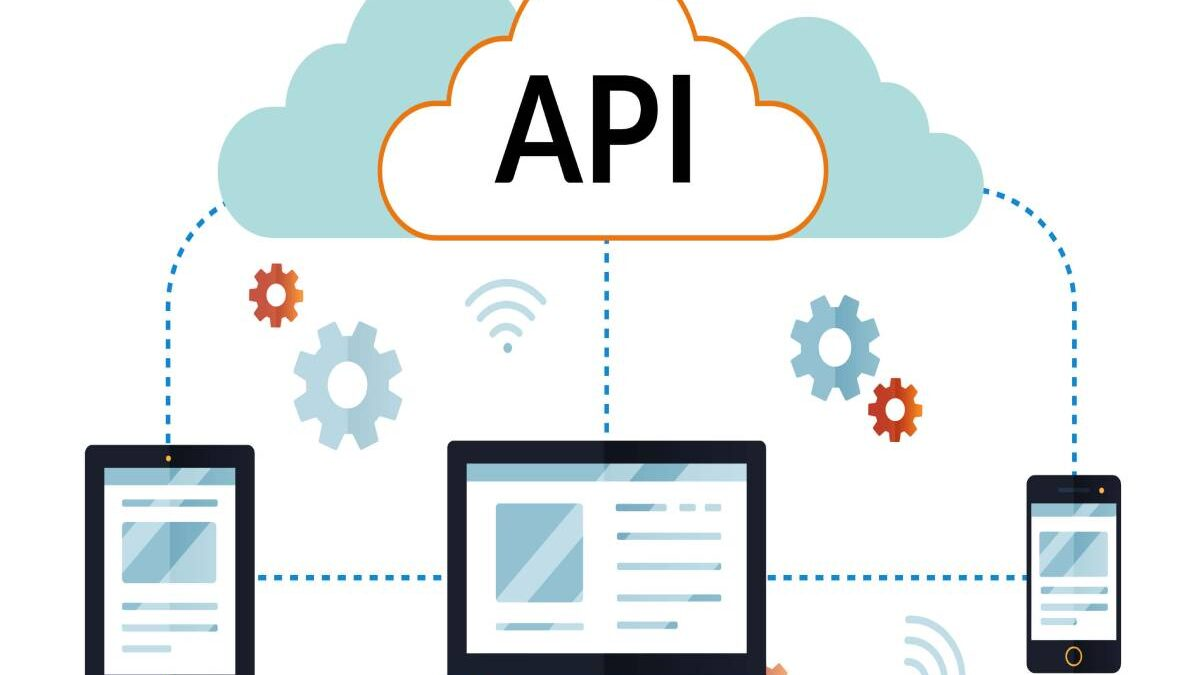 What is API – Definition, Specification, Types, Documentation and More