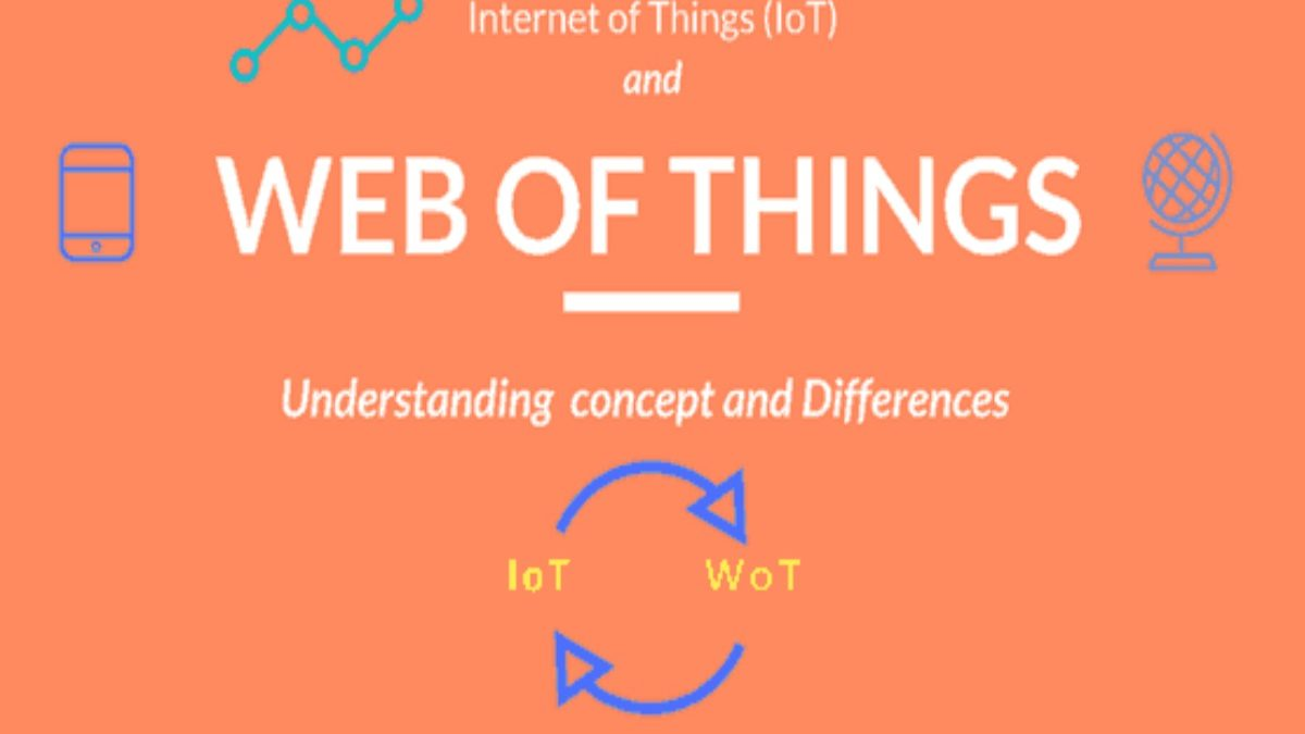 WoT- What is the Web of Things (WoT), Definition, and Applications