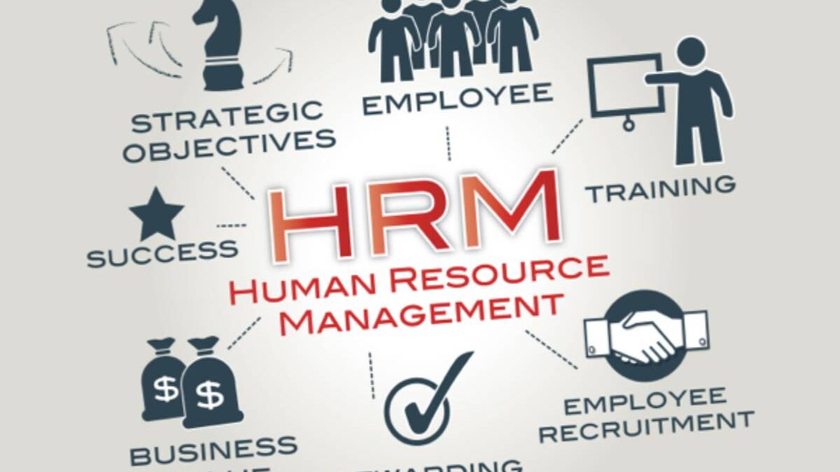 Human Resource Management – Functions, Resources, Duties, and Objectives